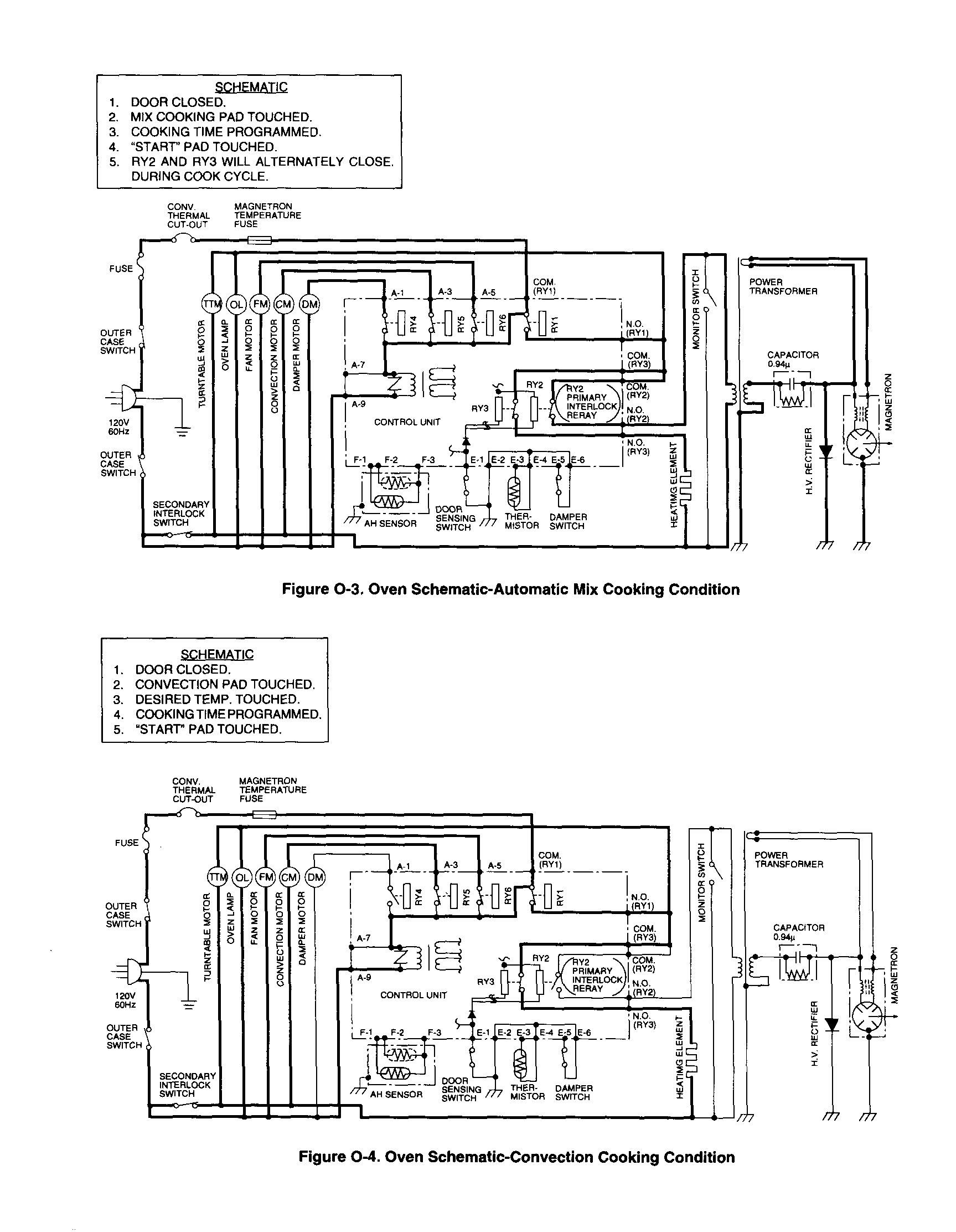 OVEN SCHEMATIC Diagram & Parts List for Model R-930AK