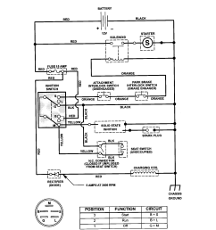 craftsman 536270212 electrical schematic diagram [ 1696 x 2200 Pixel ]
