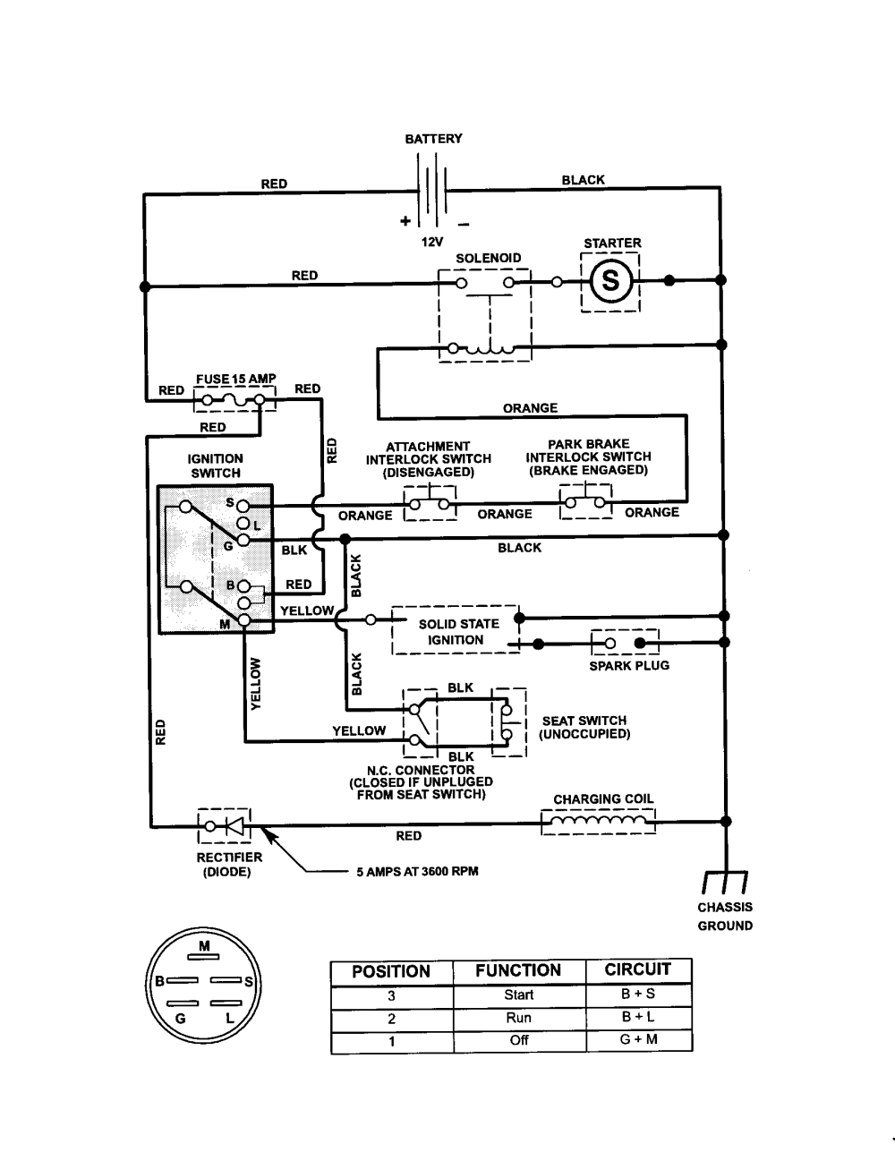 medium resolution of craftsman 536270212 electrical schematic diagram
