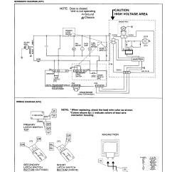 Wiring Diagram For Inverter Volvo Xc90 Abs Dimension Get Free Image About