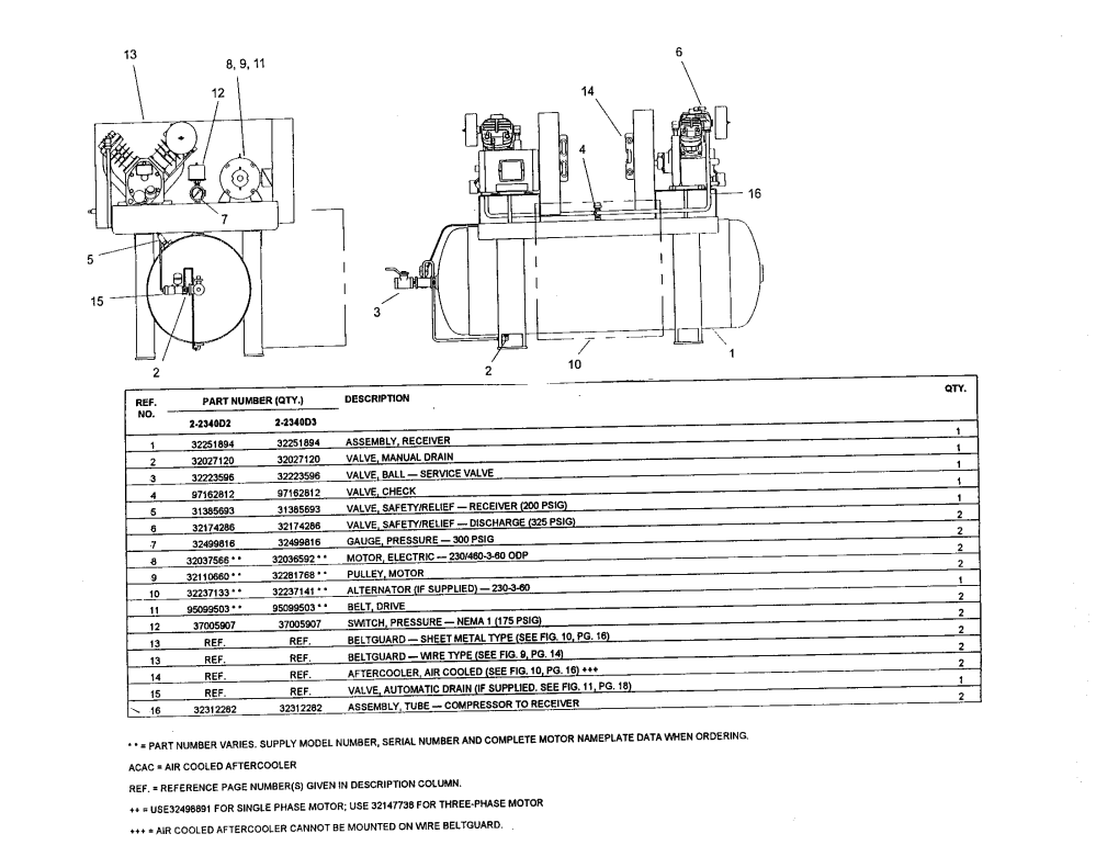 medium resolution of ingersoll rand 2340d2 duplex receiver mounted diagram