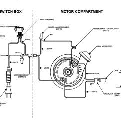 vacuum switch wiring my wiring diagram vacuum switch wiring diagram [ 2200 x 1696 Pixel ]