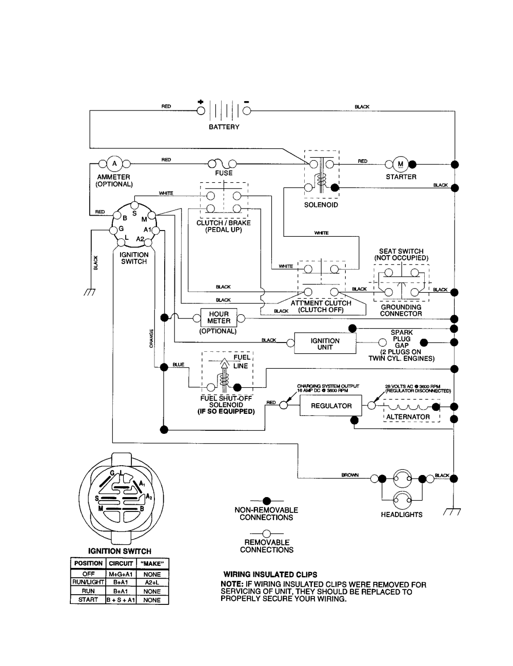medium resolution of poulan pro lawn mower wiring diagram poulan free engine husqvarna lawn mower wiring diagram lawn mower solenoid wiring diagram