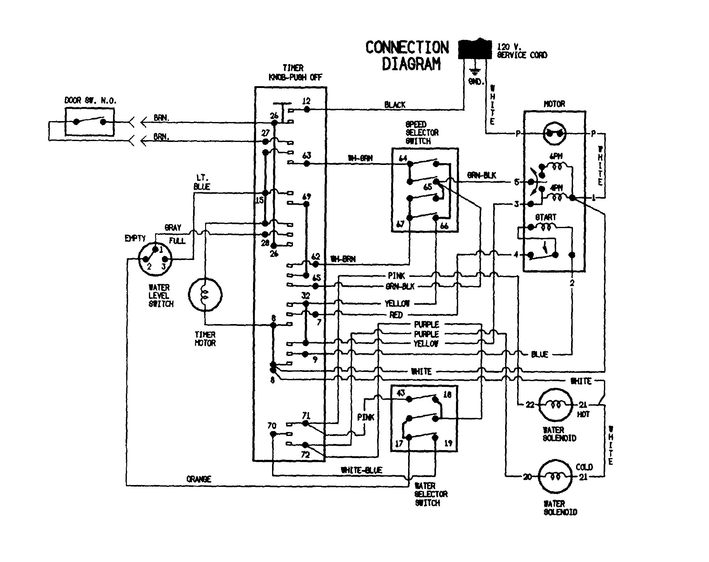 Wiring A 240v Dryer Schematic Best Library Plug Diagram