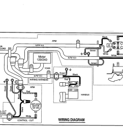 Deltum Table Saw Motor Wiring Diagram - miter saw diagram