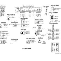 Bosch Oven Wiring Diagram Aqua Rite Dishwasher Parts Schematic