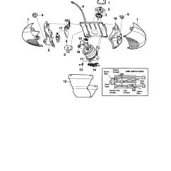 Craftsman Garage Door Motor Wiring Diagram Boat Diagrams Genie Drive Openers