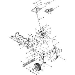 Mtd Yard Machine Parts Diagram Kenwood Kdc Mp142 Wiring 2 Model 13af608g062 Lawn Tractor Genuine