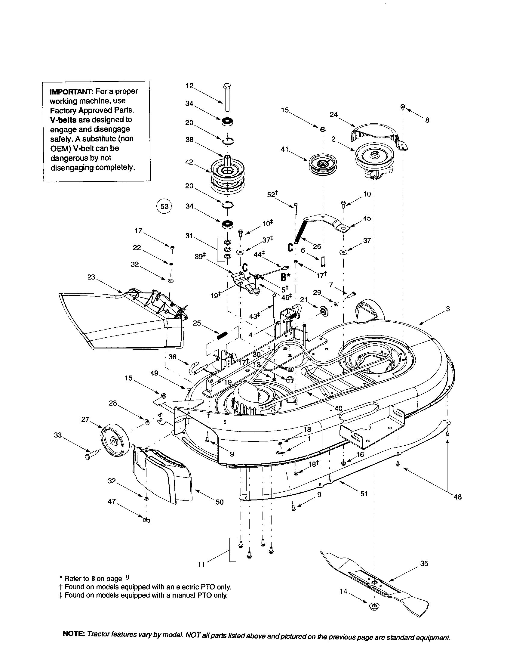DECK/CHUTE/BLADE Diagram & Parts List for Model