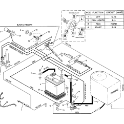 Murray Lawn Tractor Wiring Diagram Fujitsu Ten Car Stereo Riding Mower  Wirdig Readingrat