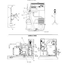 Kohler Small Engine Wiring Diagram For Pimples On Face Predator Diagrams Html Imageresizertool Com