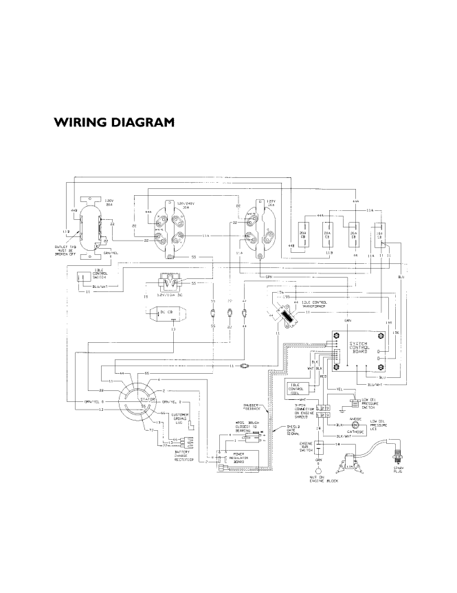 generac generator wiring diagram generac image generac generator transfer switch wiring diagram wiring diagram on generac generator wiring diagram