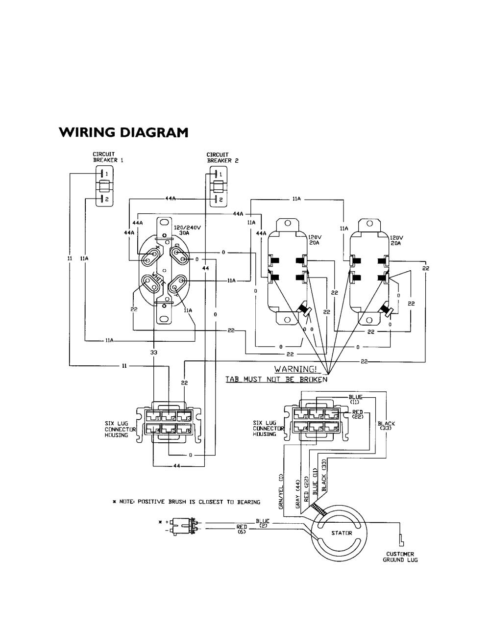 medium resolution of 301 moved permanently generac 5500xl generator wiring diagram generac standby generator wiring diagram
