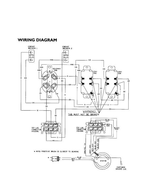 small resolution of 301 moved permanently generac 5500xl generator wiring diagram generac standby generator wiring diagram