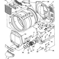 Kenmore Gas Dryer Parts Diagram Modern House Wiring Uk 301 Moved Permanently