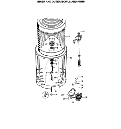 fisher paykel gwl11 96151 inner and outer bowls and pump diagram [ 1696 x 2200 Pixel ]