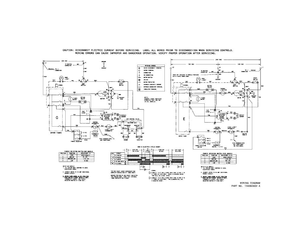 medium resolution of electrolux dryer wiring schematic best secret wiring diagram u2022 ge dryer schematic electrolux dryer wiring schematic