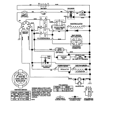 craftsman mower electrical schematic easy wiring diagrams 1998 yard pro solenoid diagram craftsman riding lawn mower wiring diagram electrical schematic [ 1696 x 2200 Pixel ]