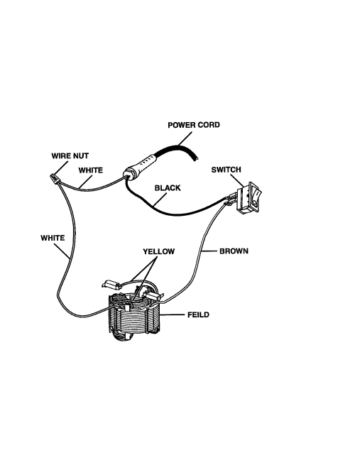 small resolution of craftsman 315175341 wiring harness diagram