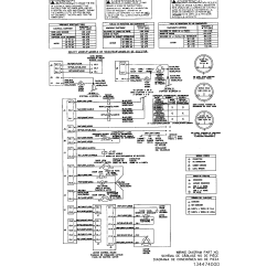 Kenmore 400 Dryer Wiring Diagram Np Pajero Radio Schematic Library