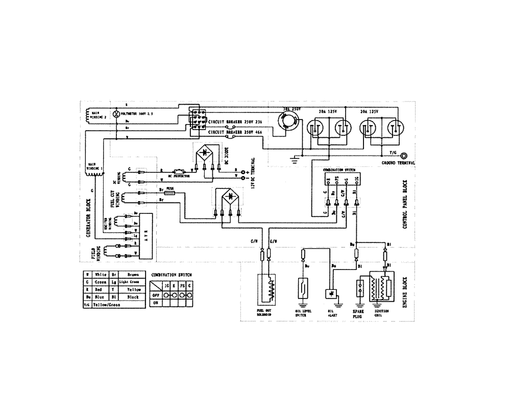 medium resolution of okuma 56550 wiring diagran diagram