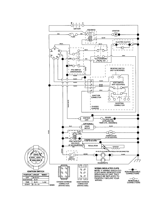 small resolution of poulan lawn tractor wiring diagram 02 dodge ram 2500 engine furthermore tractor starter solenoid wiring diagram