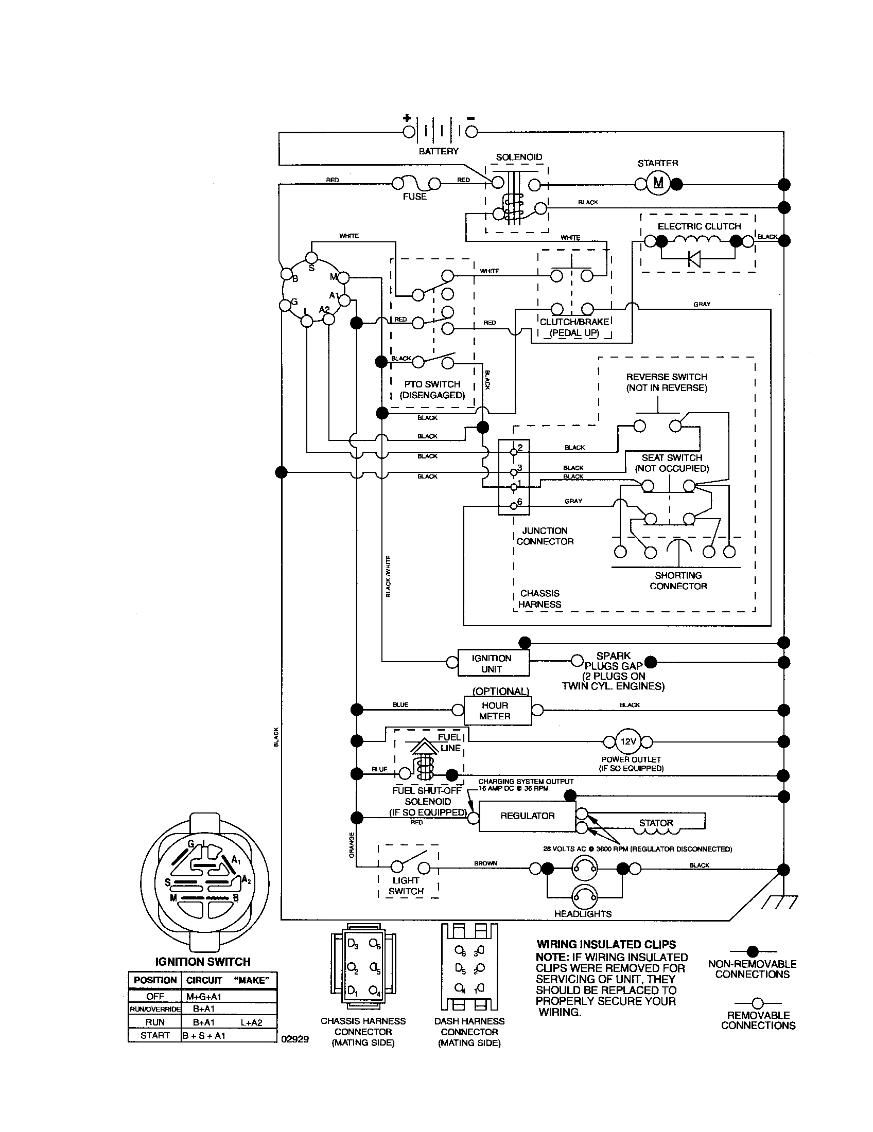 SCHEMATIC-TRACTOR Diagram & Parts List for Model GTH2448T