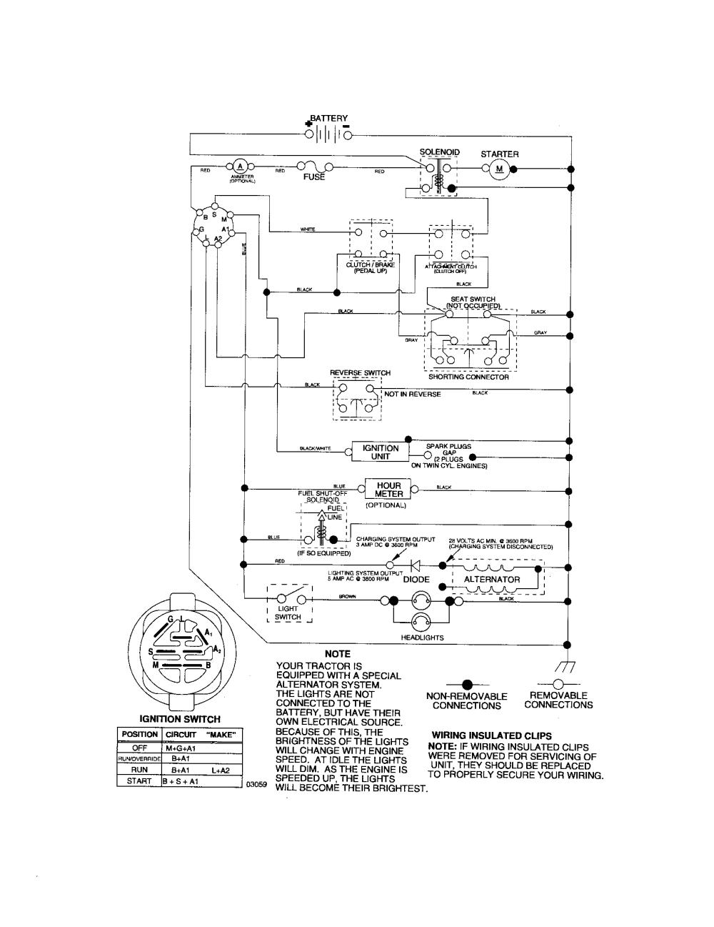 medium resolution of craftsman 917276816 schematic tractor diagram