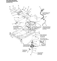 craftsman 107277680 engine group 19hp b s diagram [ 1696 x 2200 Pixel ]