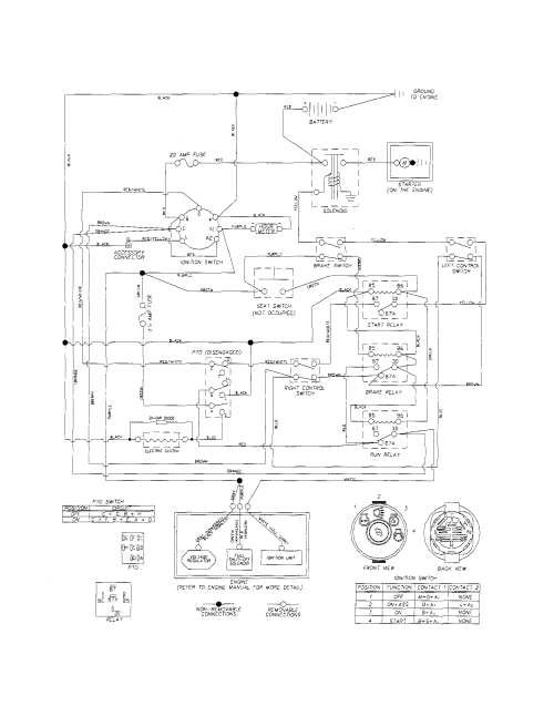 small resolution of husqvarna wiring schematic blog wiring diagram wiring diagram for husqvarna riding mower husqvarna wire diagram wiring