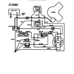Nissan Patrol Wiring Diagram Pioneer Deh 1000 2 Harnes Database Mtd Wireing Harness Best Library Alternator