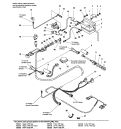 cute simplicity lawn tractor wiring diagram pictures inspiration 2242 [ 1749 x 2242 Pixel ]
