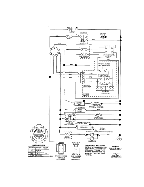 small resolution of looking for craftsman model 917287251 front engine lawn tractorcraftsman 917287251 schematic diagram tractor diagram