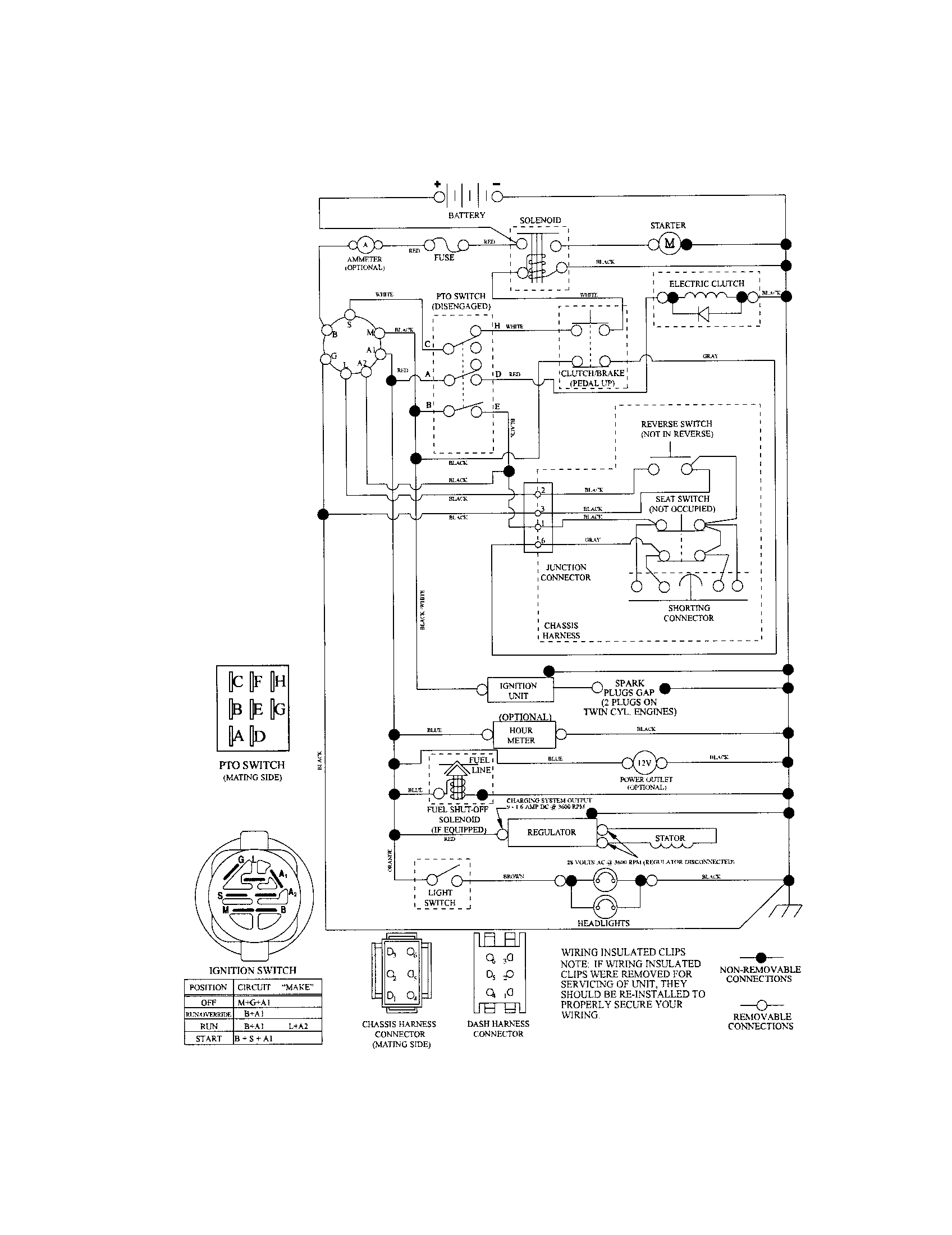 hight resolution of dixon ztr wiring diagram