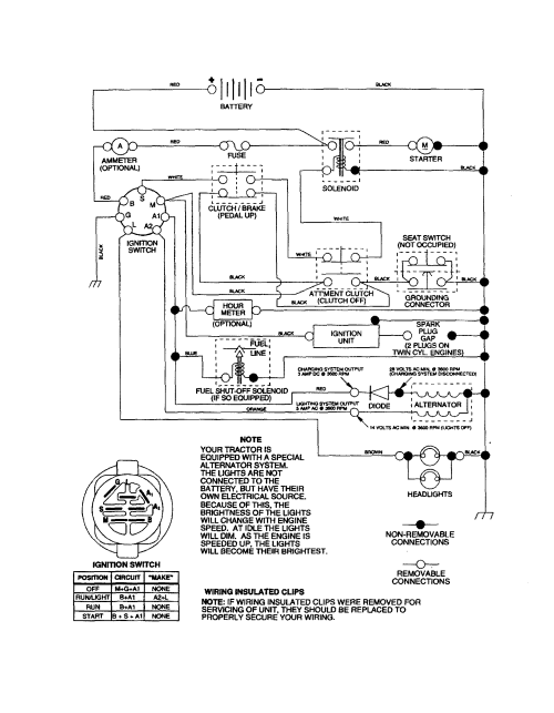 small resolution of poulan pro lawn mower wiring diagram completed wiring diagrams u2022 rh vojvodinaslovakart com wiring diagram for
