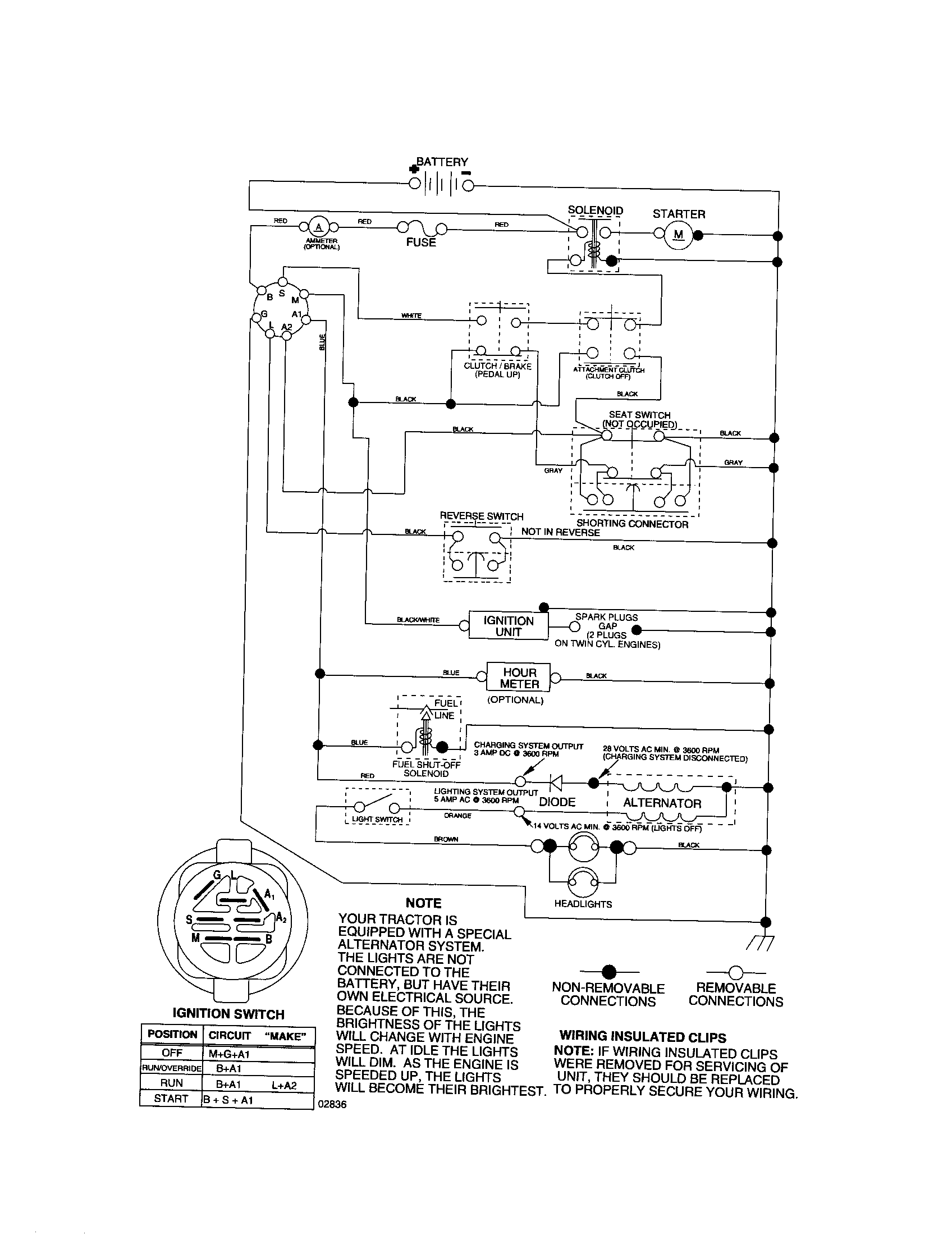 hight resolution of lawn mower battery charging system diagram