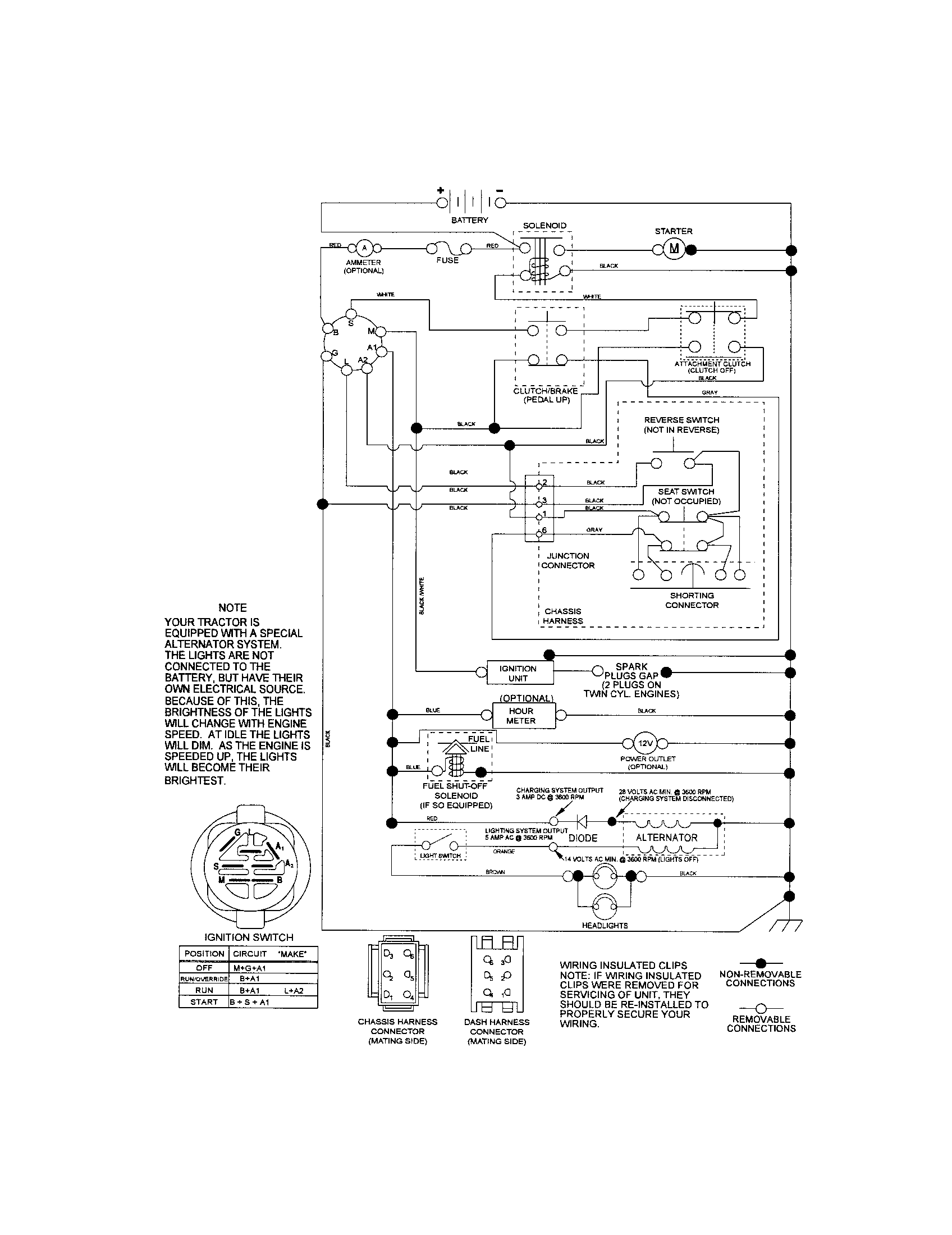 craftsman lawn mower wiring diagram off road light dls 3500