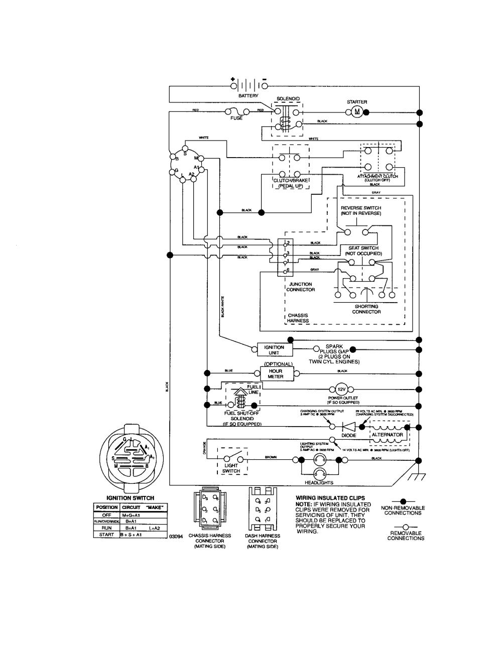 medium resolution of craftsman 917287120 schematic diagram tractor diagram