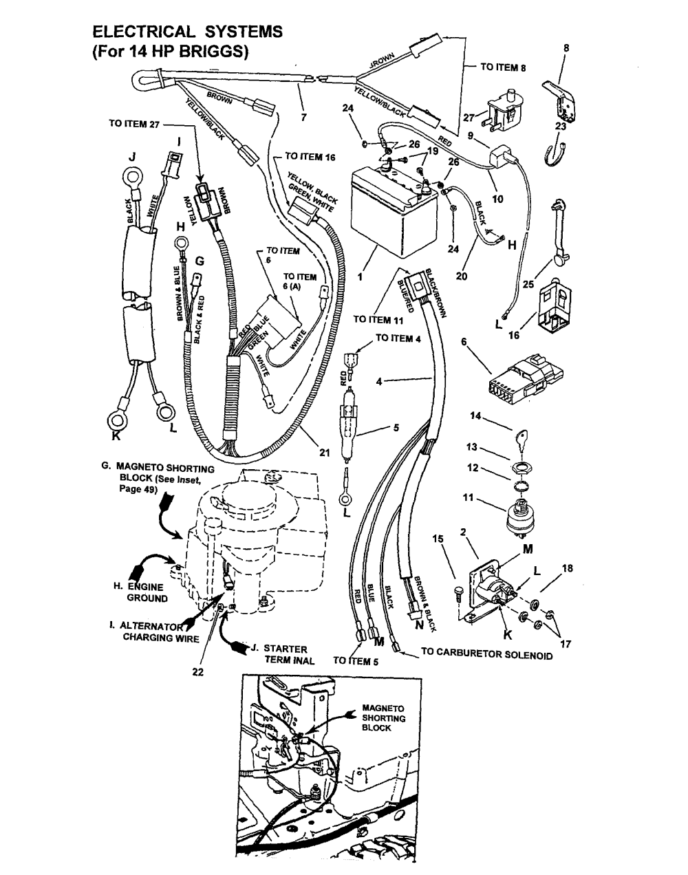 medium resolution of snapper model 281016be lawn riding mower rear engine genuine parts rh searspartsdirect com snapper rear engine wiring diagram hzs15422kve wiring diagrams
