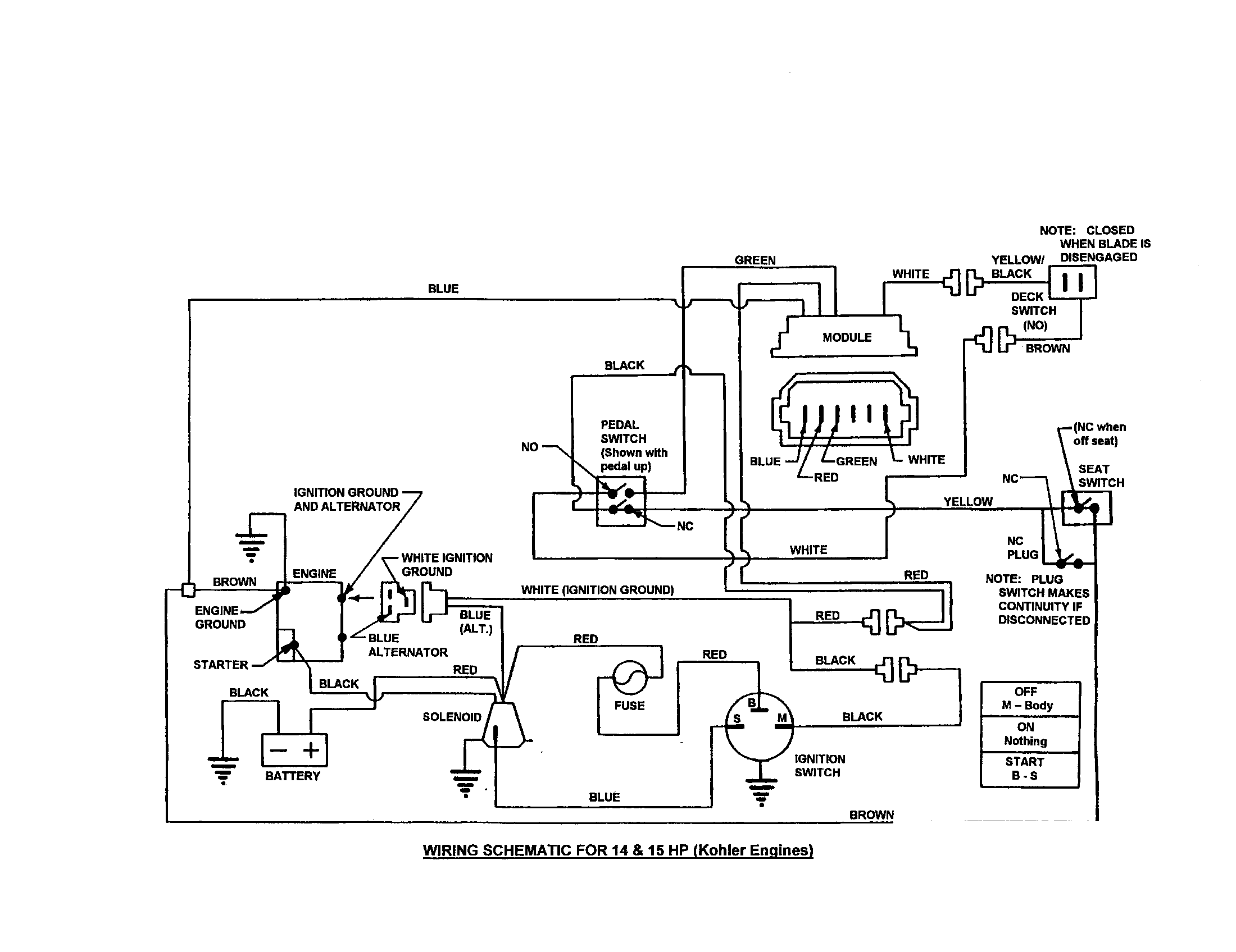 WIRING SCHEMATIC-14,15 HP (KOHLER) Diagram & Parts List
