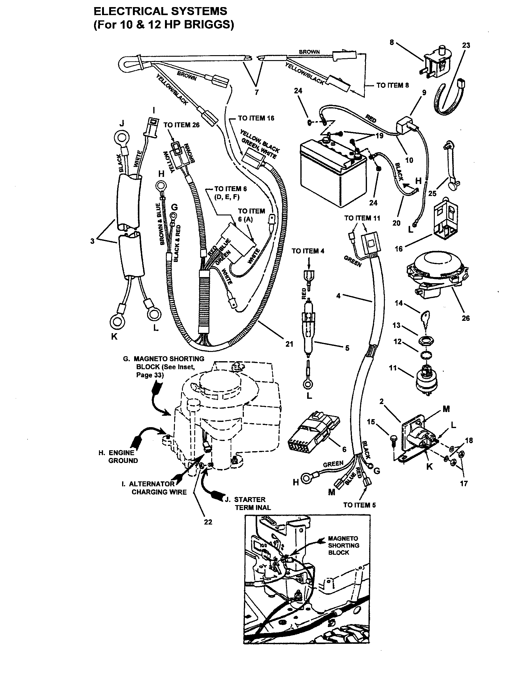 small resolution of  yanmar looking for snapper model 3314522bve rear engine riding mower repair on murray solenoid wiring diagram
