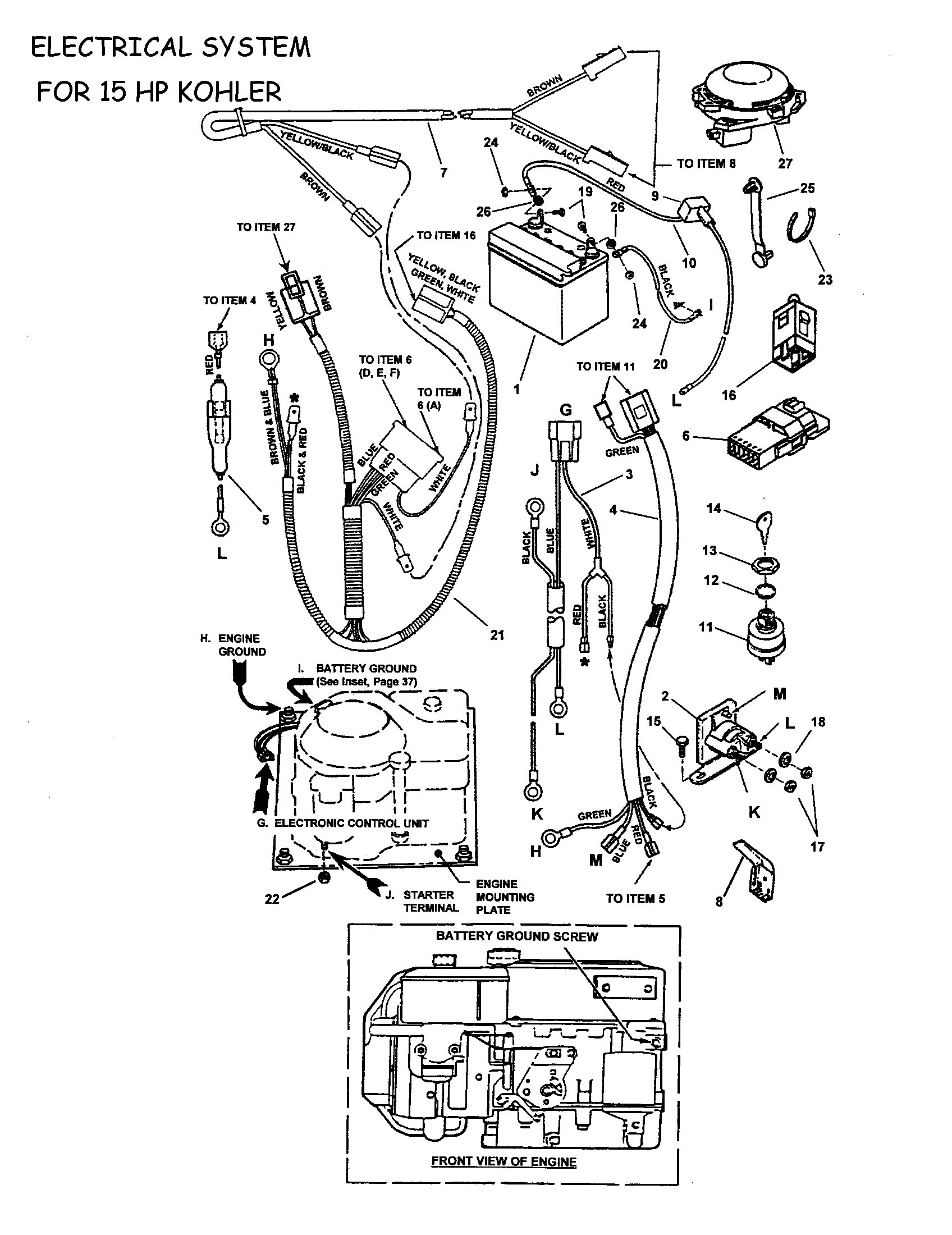 ELECTRICAL SYSTEMS Diagram & Parts List for Model 281022be