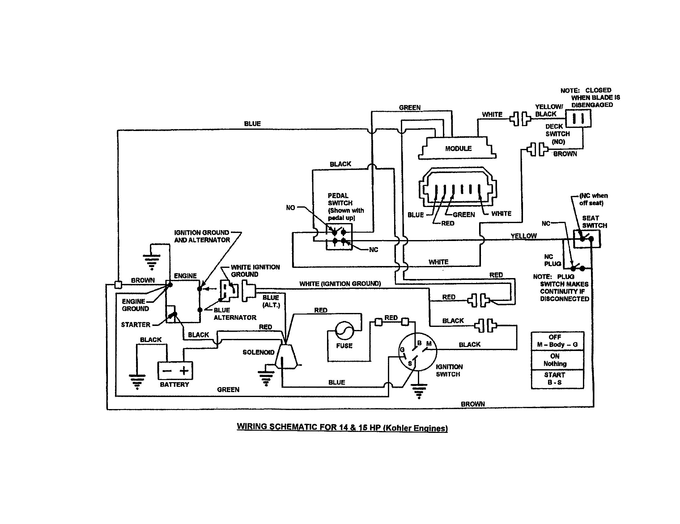 hight resolution of snapper 301022be wiring schematic 14 15 hp diagram