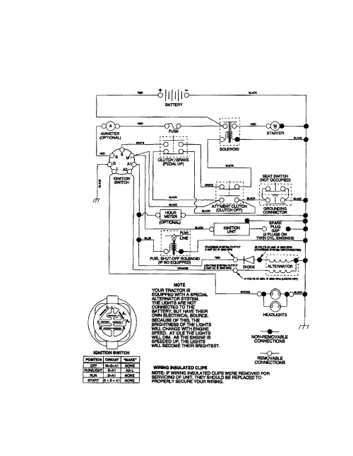 small resolution of craftsman dyt 4000 wiring diagram