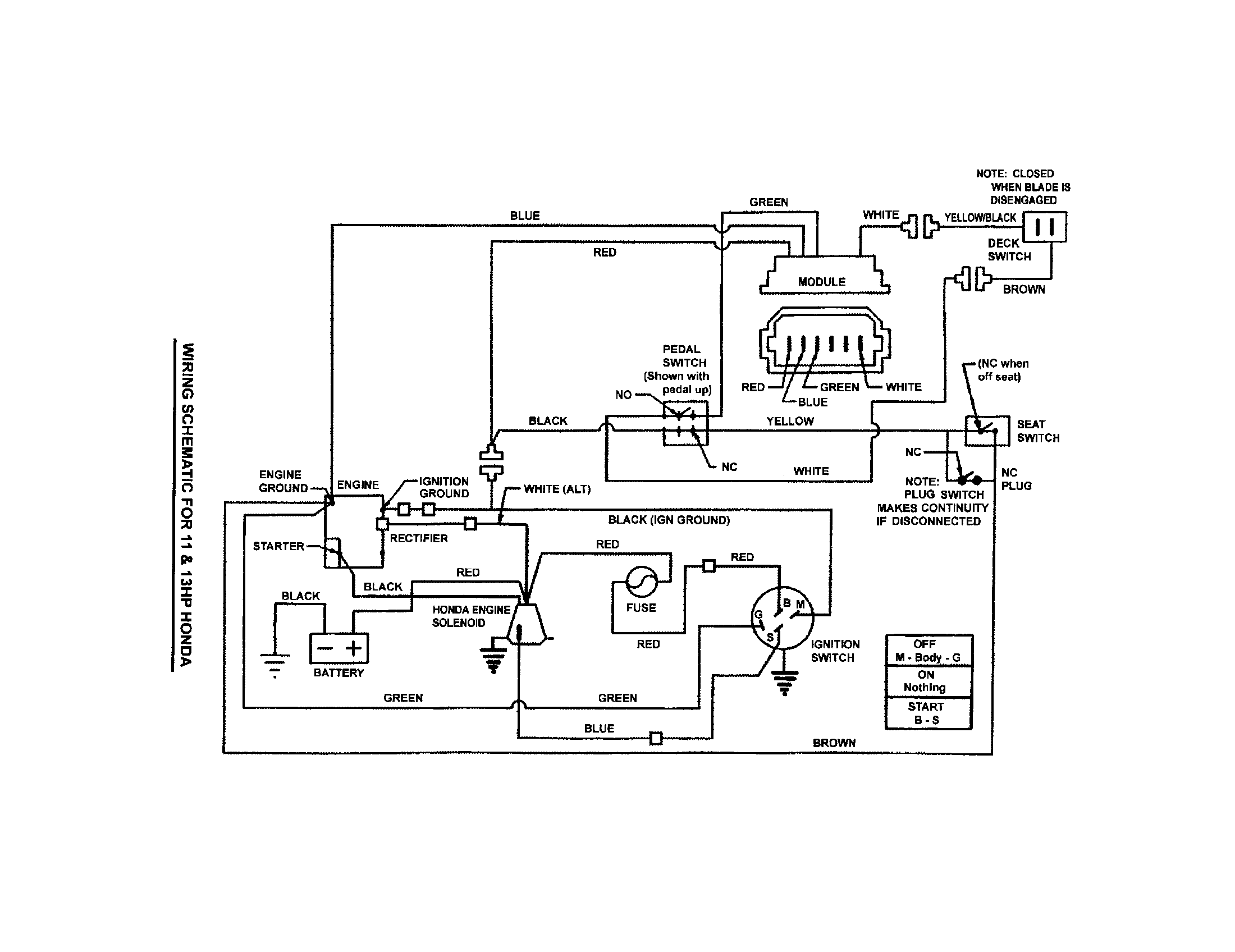 WIRING SCHEMATIC Diagram & Parts List for Model 7085622