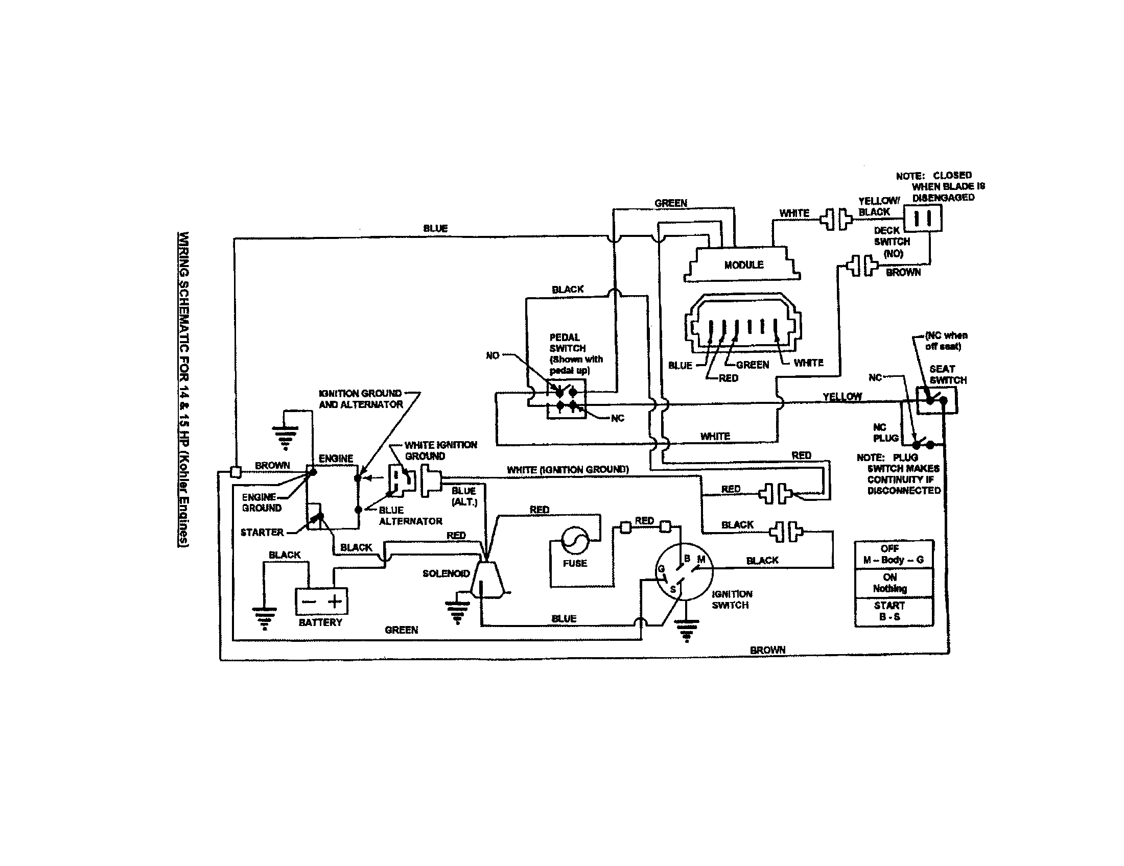 Case Lawn Tractor Wiring Diagram 222, Case, Free Engine