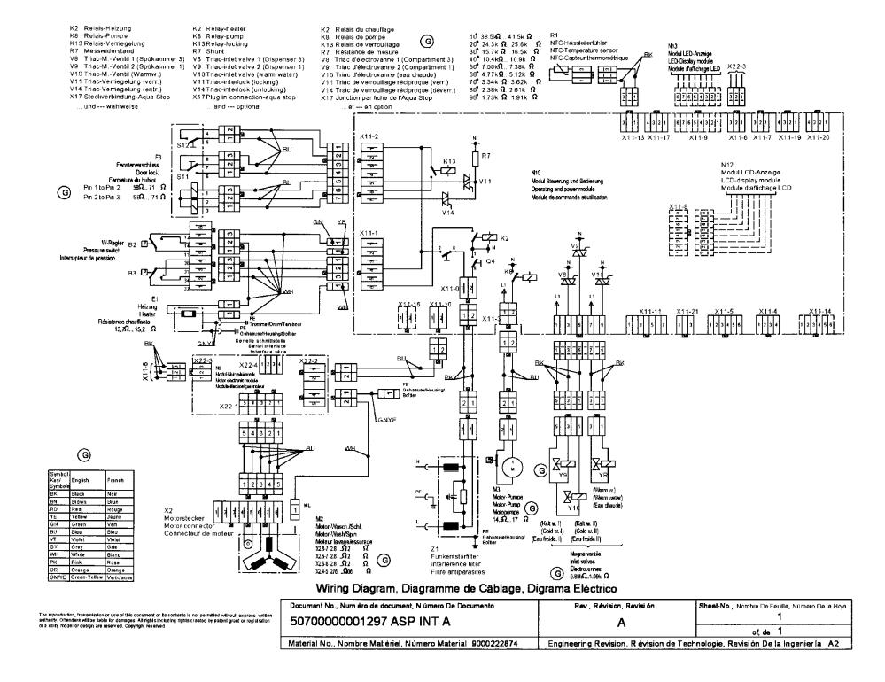 medium resolution of bosch washing machine motor wiring diagram complete diagrams