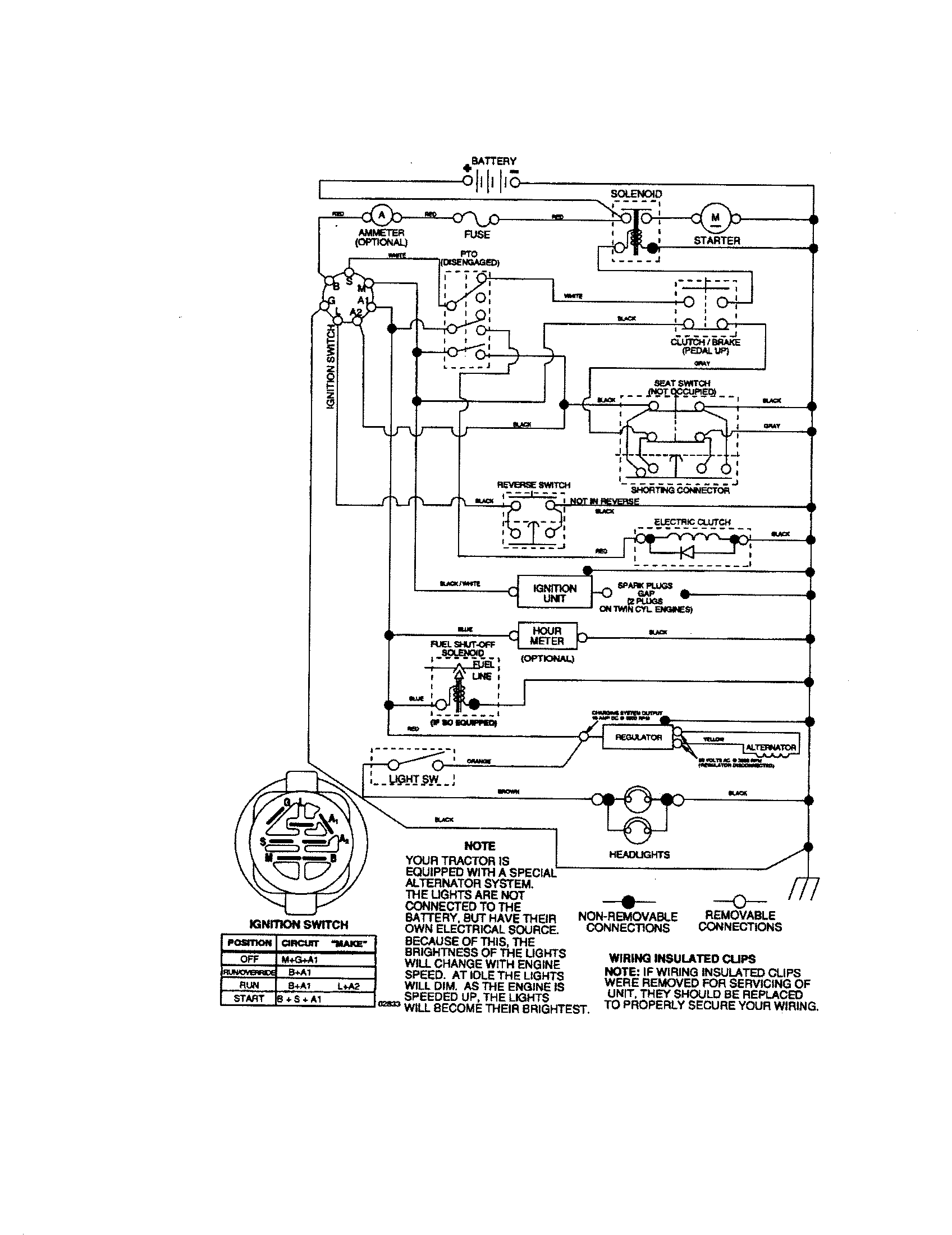 SCHEMATIC DIAGRAM-TRACTOR Diagram & Parts List for Model