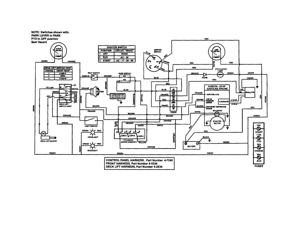 medium resolution of toro zero turn mower wiring diagram bush hog wiring toro z master wiring diagram toro groundsmaster