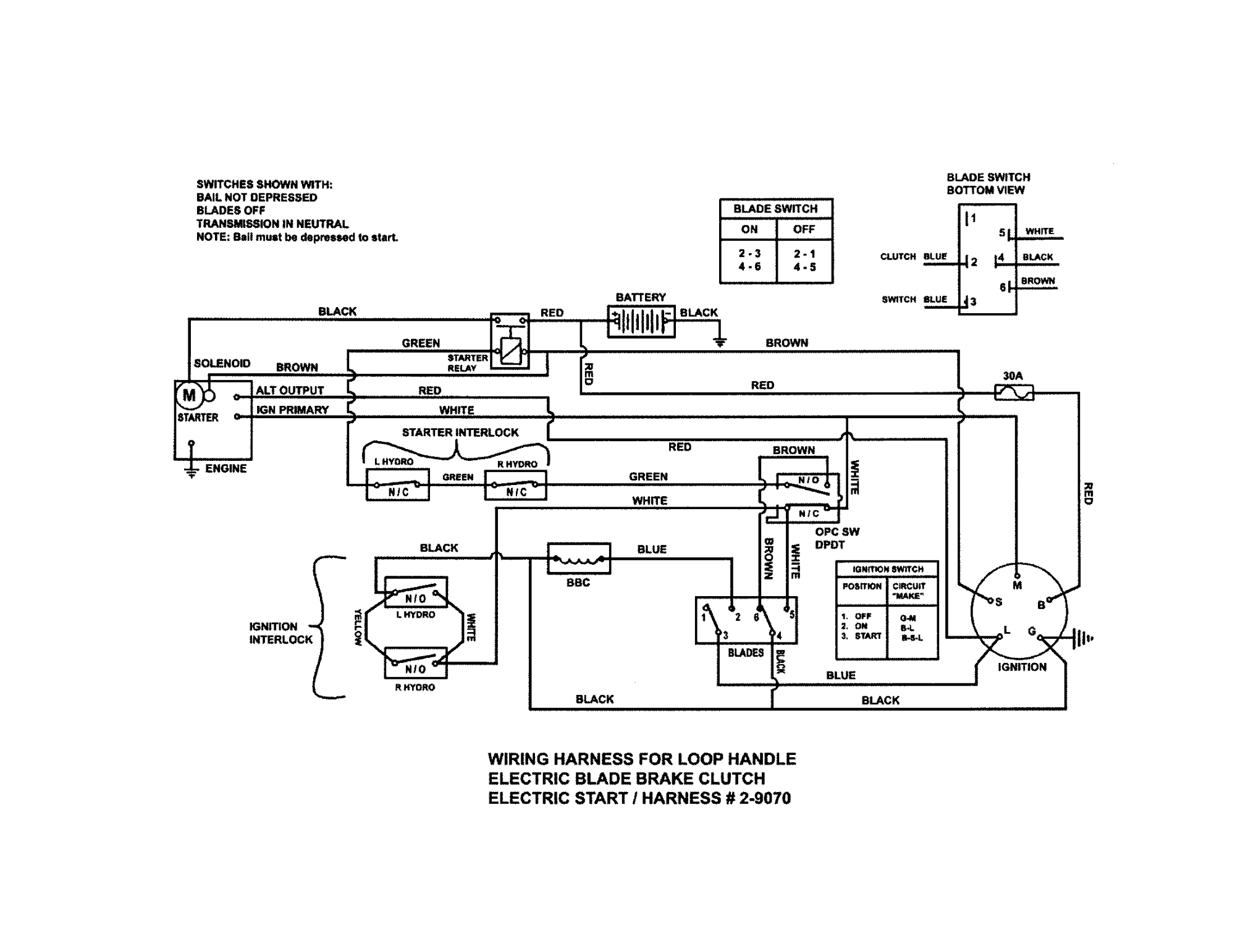 hight resolution of lesco wiring diagram wiring diagram third level rh 3 20 jacobwinterstein com snapper pro walk behind